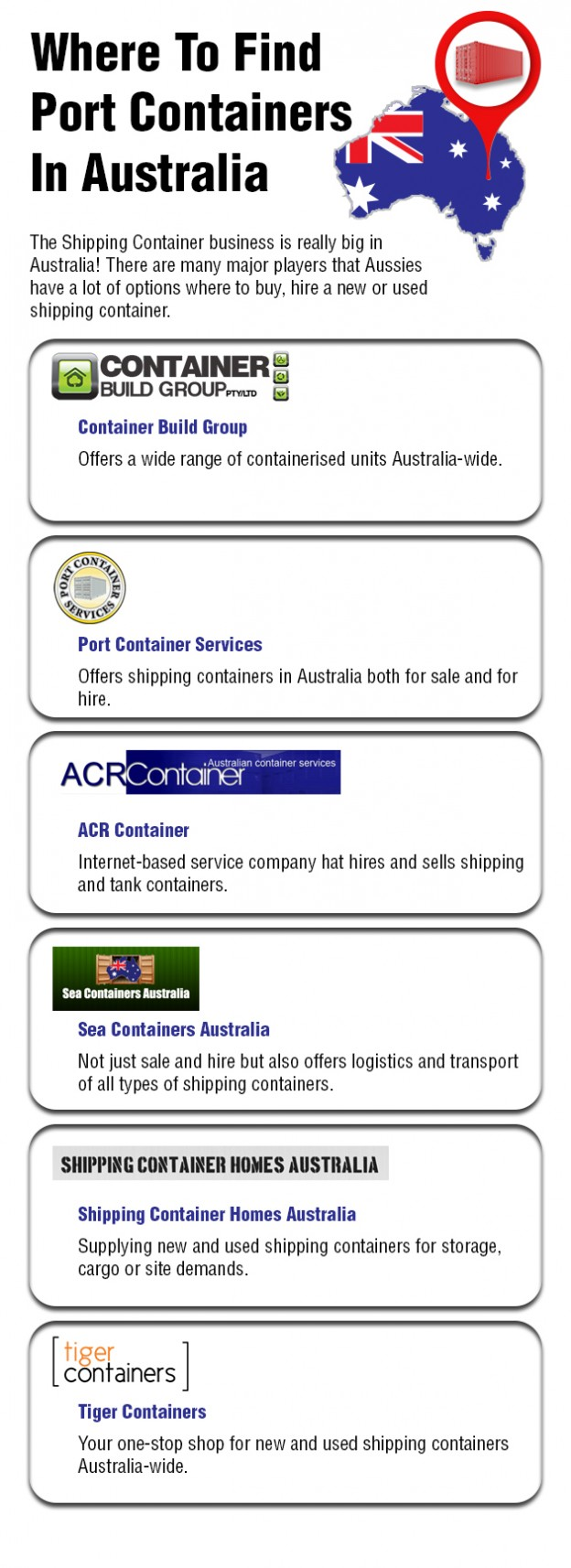 Where To Find Port Containers In Australia