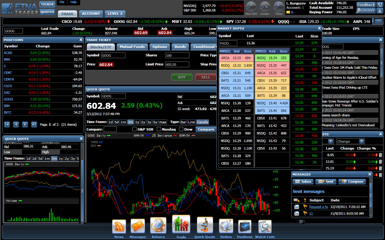 What is forex trading platform